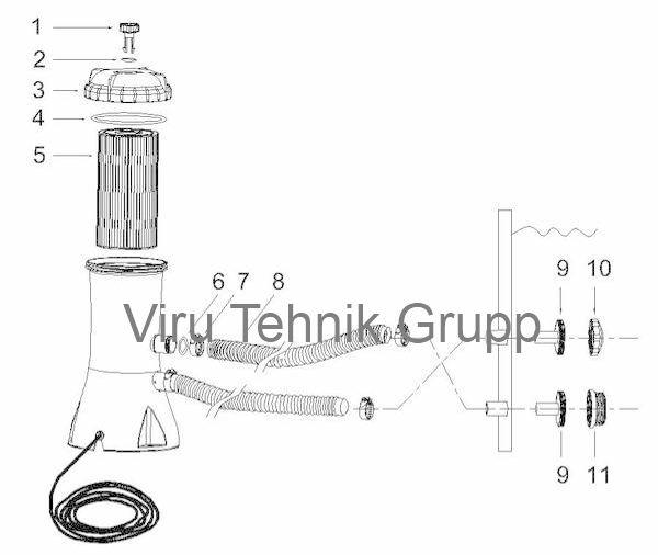 a9b5503d287 Pumbad, filtrid, liivafilter ja veepuhastussüsteemid - Viru Tehnik ...